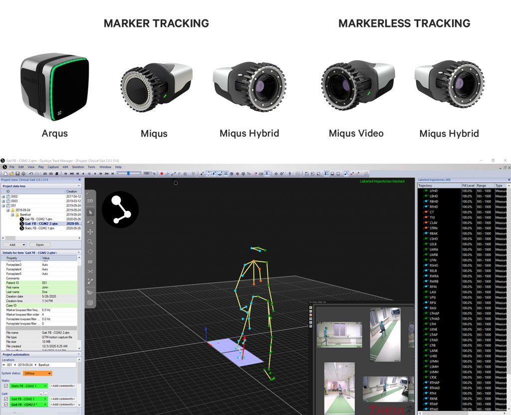 Qualisys cameras and software